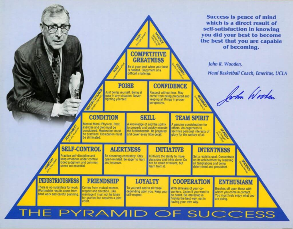 Pyramide du succes de John Wooden